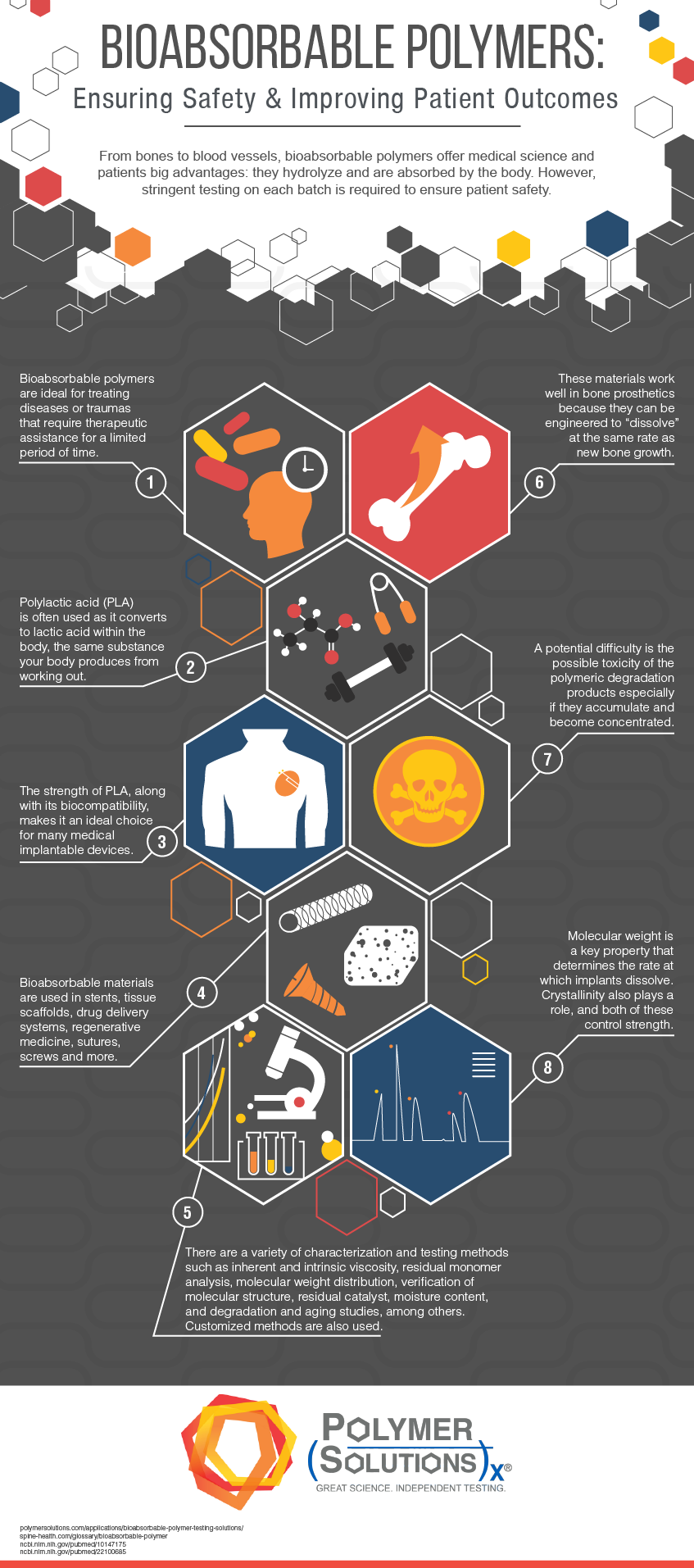 Bioabsorbable Polymers--Infographic